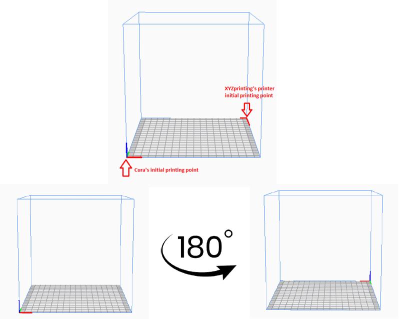 Startpunkt Cura XYZprinting MiniMaker